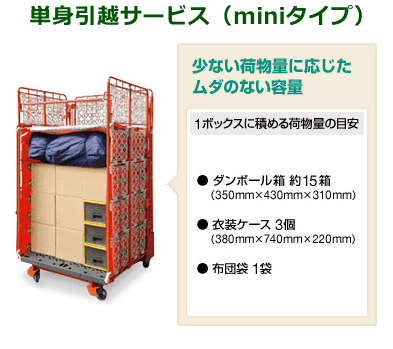 ミニタイプのボックスの写真
